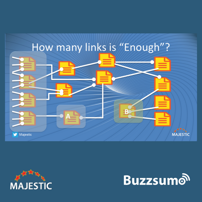 How Many Links is enough